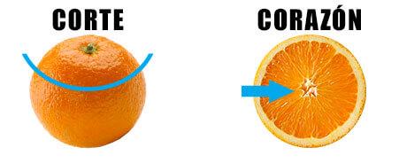 Hechizo De La Naranja Tips